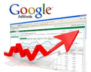 adwords-risingup